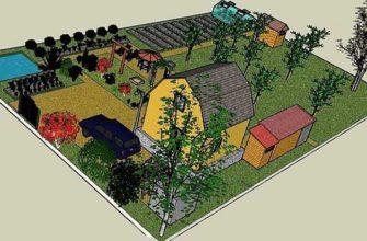 фруктовый сад и огород на участке проект