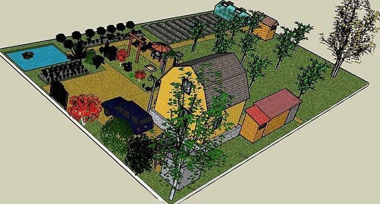 Правила ландшафтного дизайна дачного участка