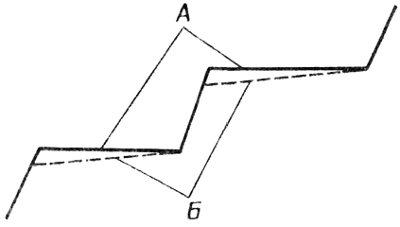 уклон поверхности террасы чертеж