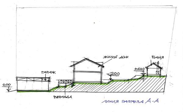 чертеж вертикальной планировки