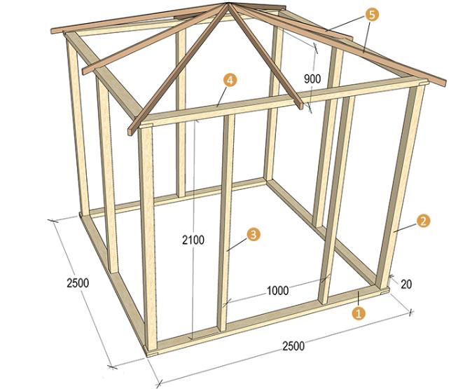 чертеж деревянной беседки с размерами