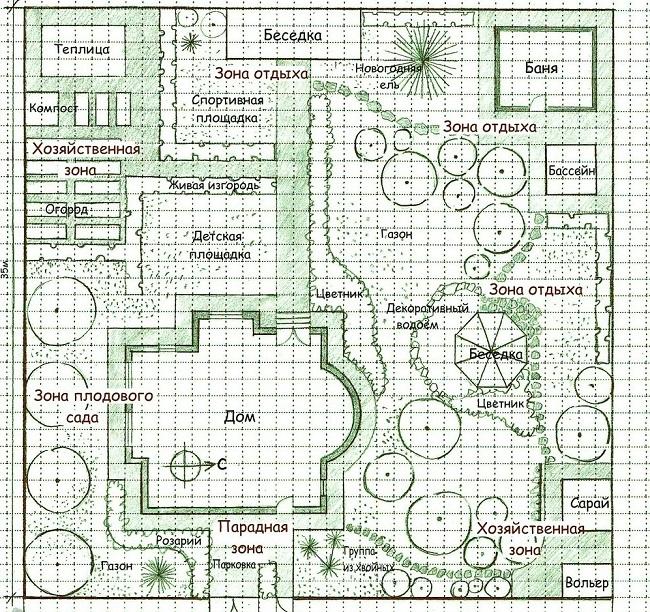 планировка земельного участка на миллиметровой бумаге