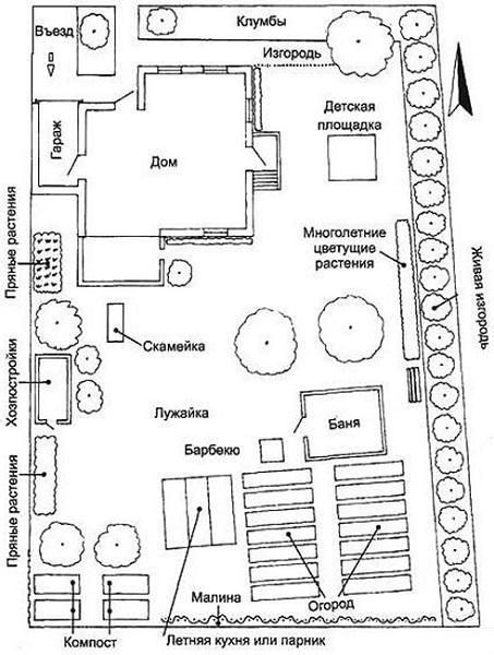 план схема участка частного дома