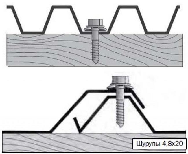 крепление профнастила к обрешетке на крыше