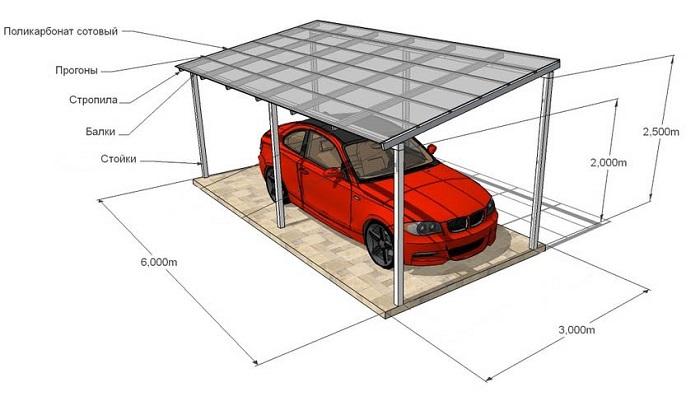 односкатный навес для авто из поликарбоната