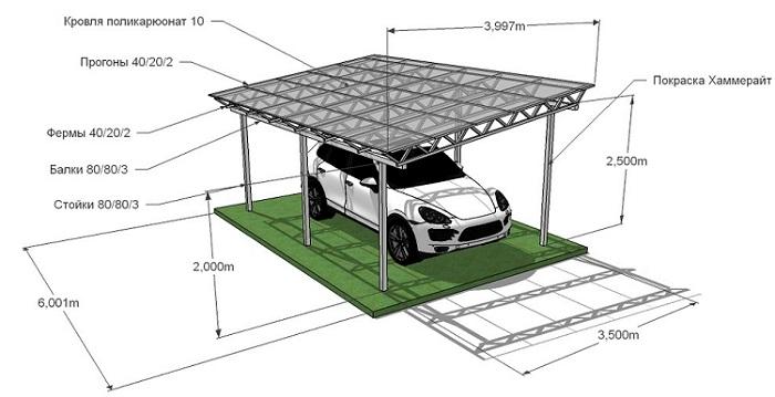 проект односкатного навеса для авто