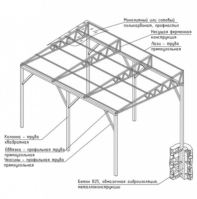 конструкция автонавеса металлического