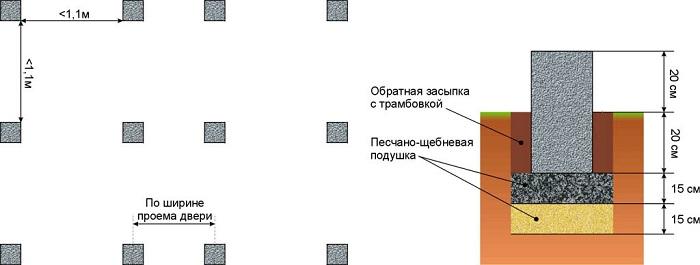 столбчатый фундамент под дровяник