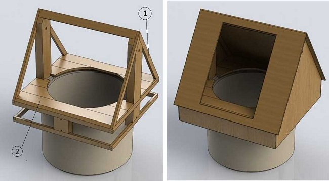 эскиз деревянного домика для колодца