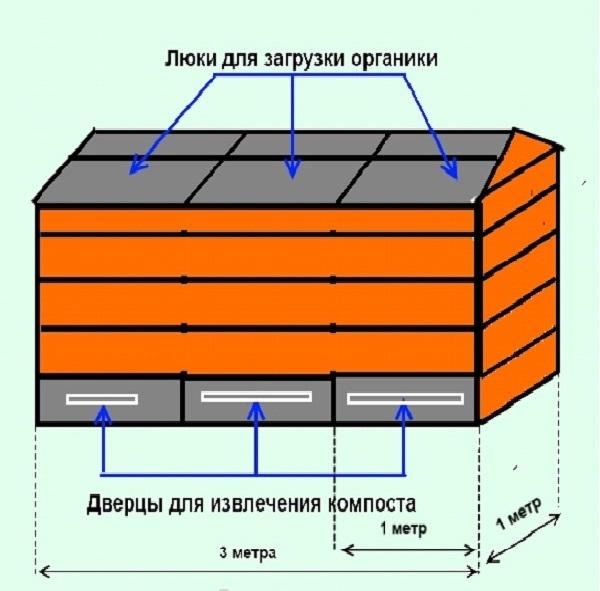 компостер на три секции