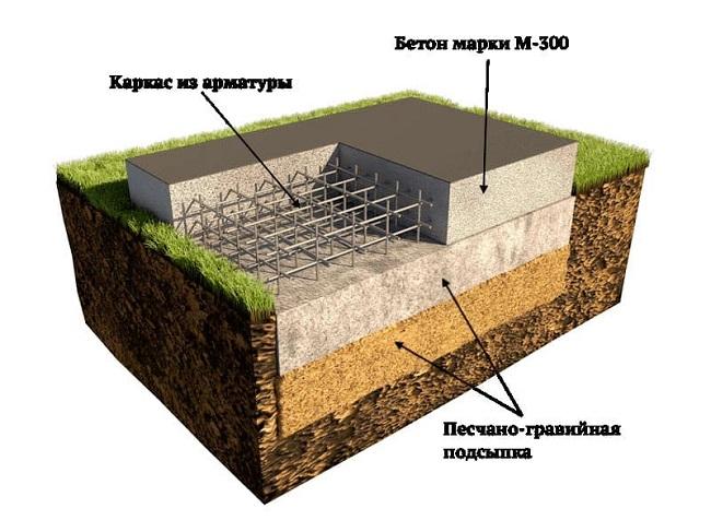 плитный фундамент под летнюю кухню