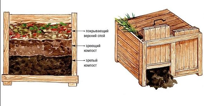 компостный короб из дерева