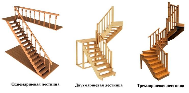 типы маршей лестниц