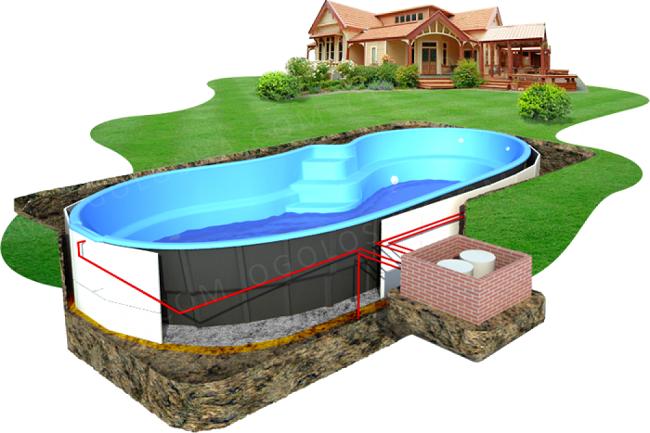 сборный бассейн на участке загородного дома