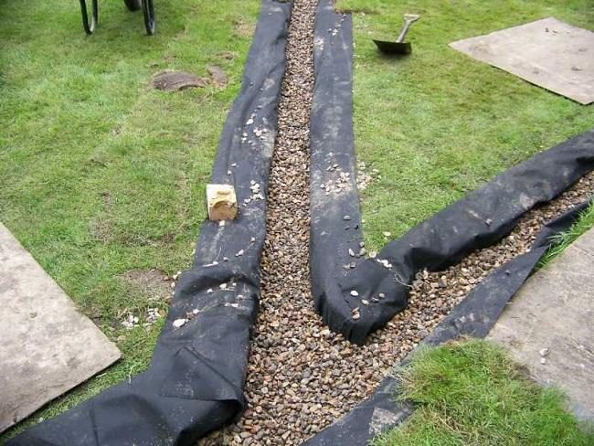 отвод воды с участка по открытым каналам