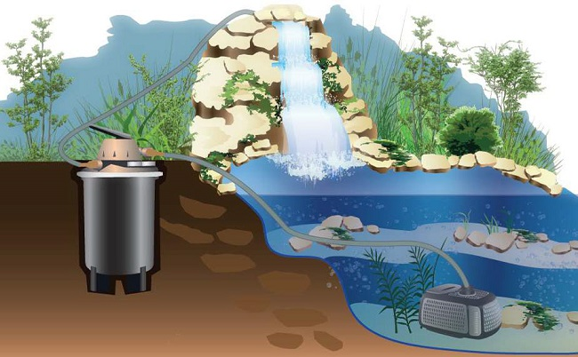 водопад забор воды с пруда