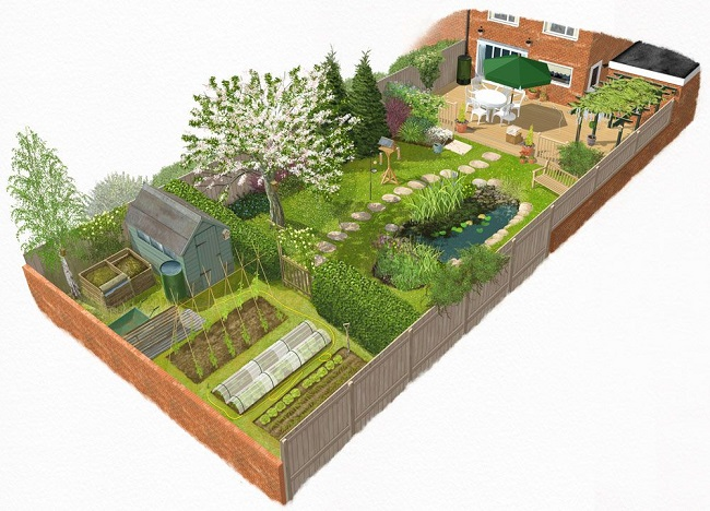зонирование огорода на 10 сотках