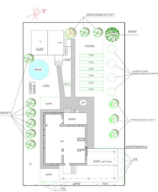 планировка участка 6 соток с садом и огородом