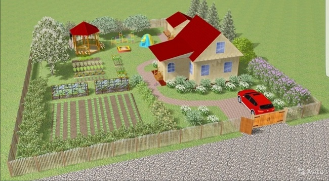расположение сада и огорода на 6 сотках