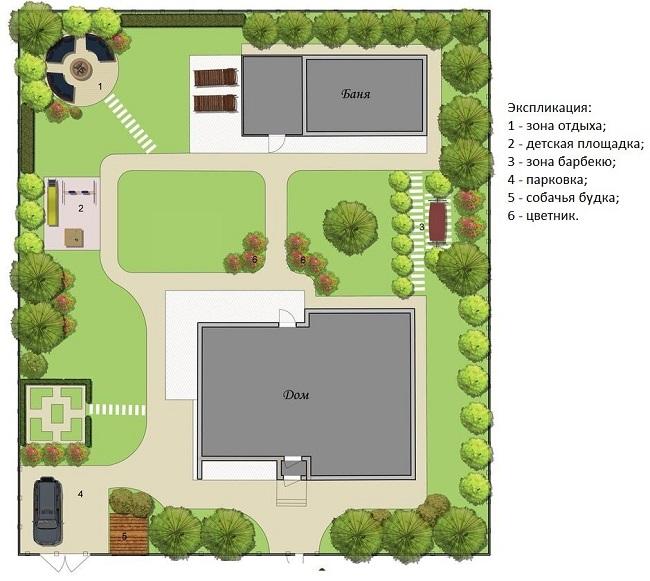 план участка 10 соток с домом и баней