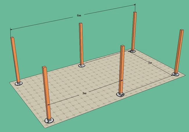 опоры на тротуарной плитке