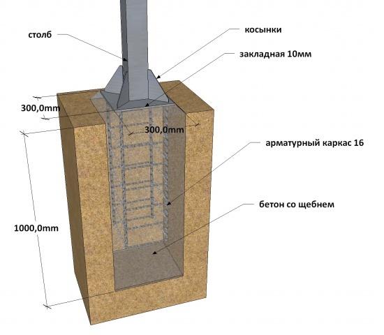 бетонирование опор с армированием под столбы