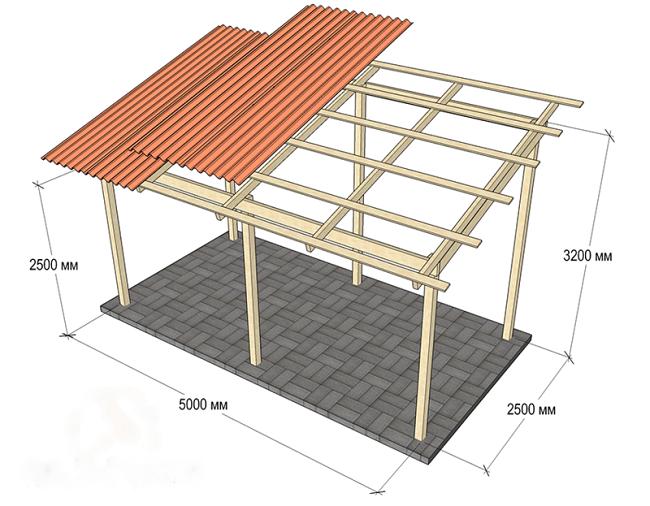 схема навеса с деревянными опорами