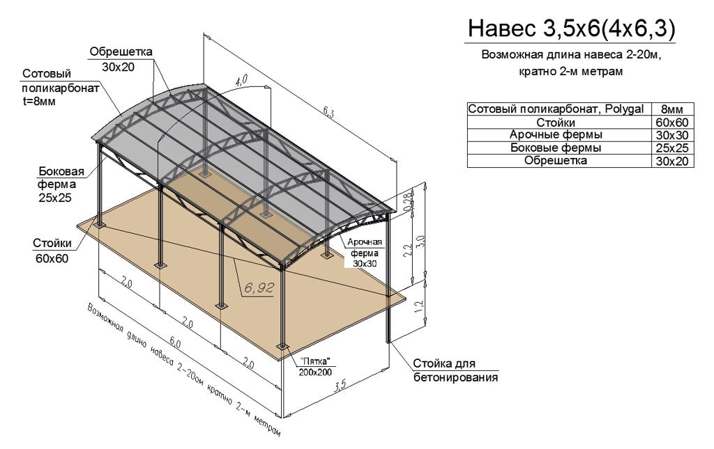 проект навеса из поликрбоната и металлопрофиля