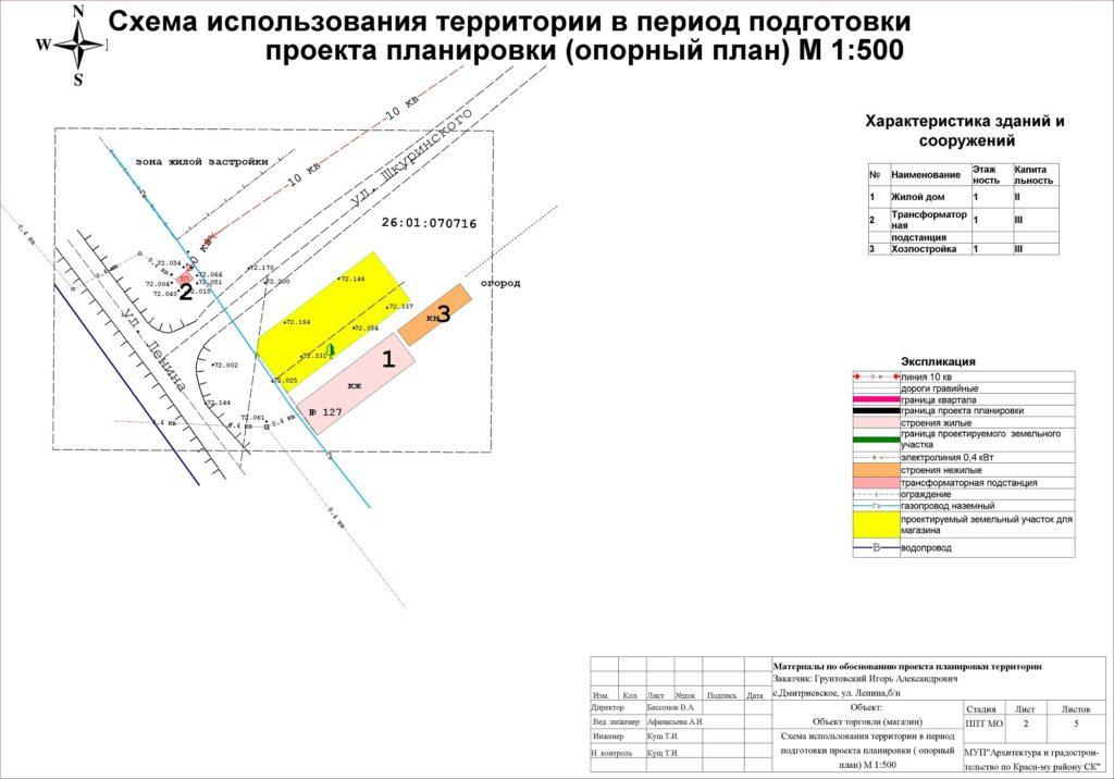 опорный план земельного участка