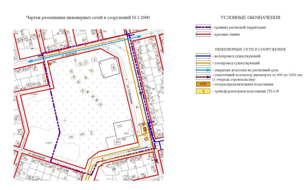 схема инженерных сетей на участке