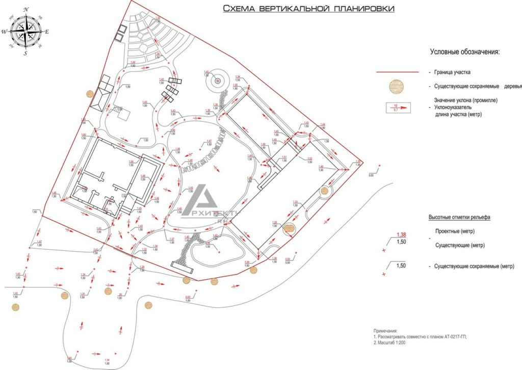 вертикальная планировка участка схема