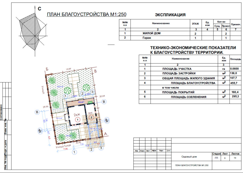 план благоустройства участка чертеж м 1 250