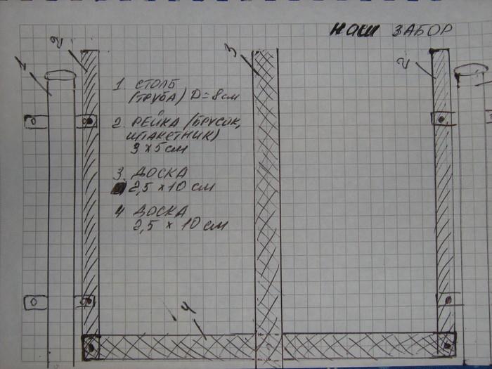 проект схема плетеного забора из досок с размерами