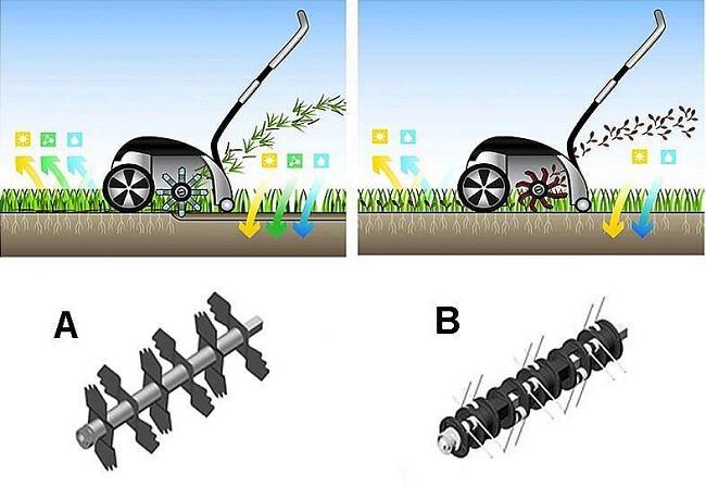 скарификация газона схема