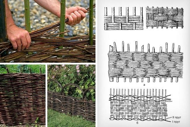 плетеный забор пучками мастер класс