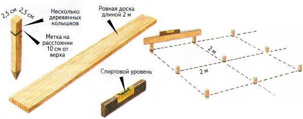 выравнивание участка по колышкам