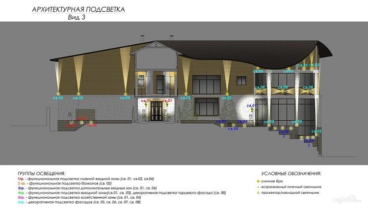 разработка плана архитектурной подсветки загородного дома