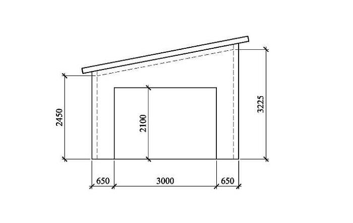 размеры гаража из бруса с односкатной крышей