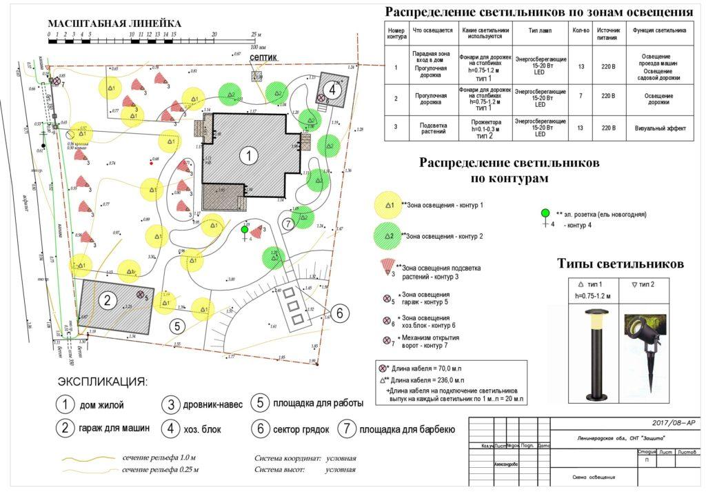 схема освещения территории участка