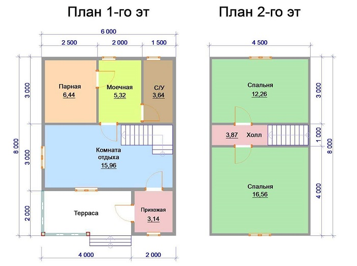 Планировка дом баня 6х8 с мансардой