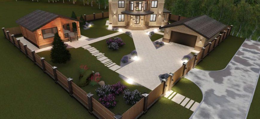 планировка участка 15 соток с домом баней и гаражом
